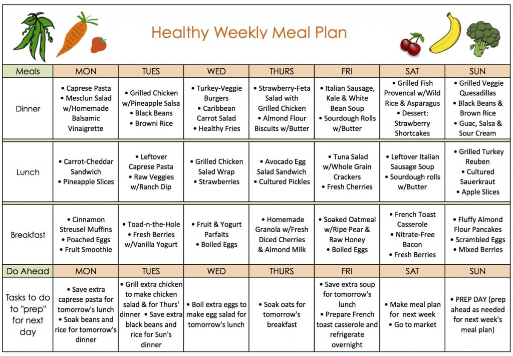 Weight Loss Programs That Work for Adults