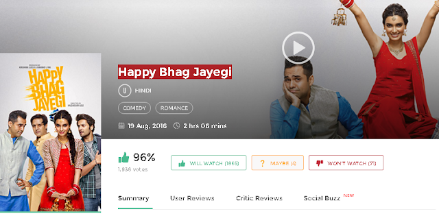 Happy Bhag Jayegi (2016) Full Movie in 3gp hq HD 720p avi mp4 free Download
