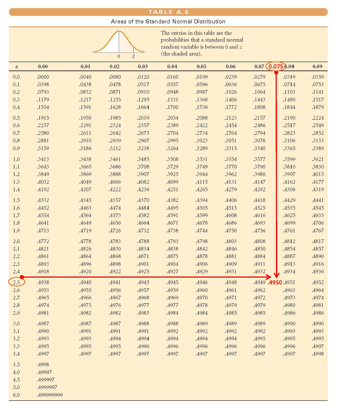 Tabel Kurva Normal : tabel, kurva, normal, Altman, Score, Worksheet, Printable, Worksheets, Activities, Teachers,, Parents,, Tutors, Homeschool, Families
