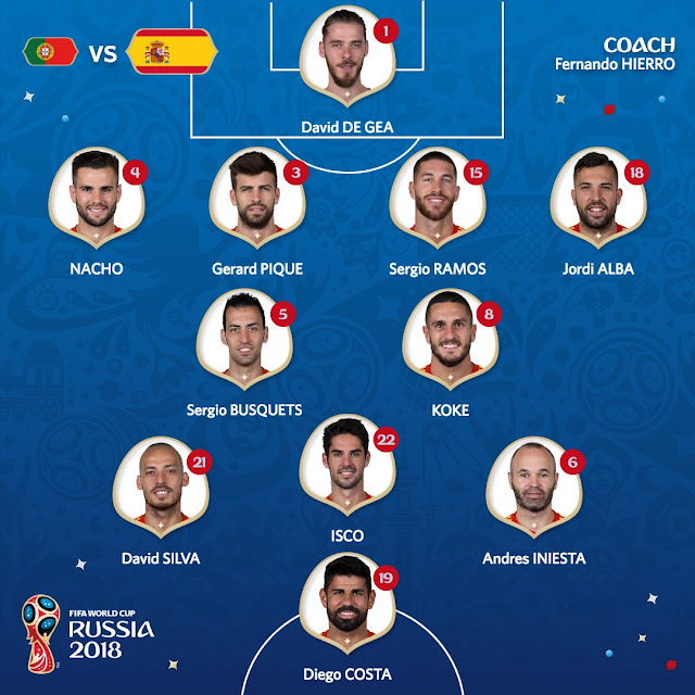 Spain formation at World cup 2018