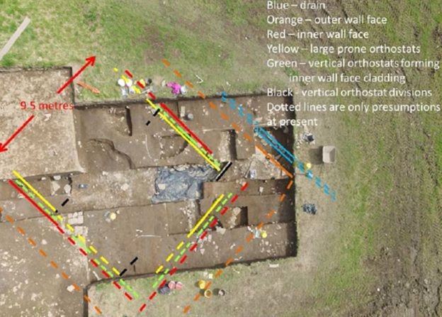 Mystery stone structure found under Neolithic dump on Orkney