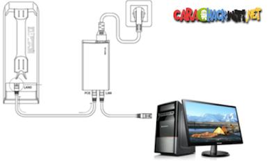 Pastikan semua kabel sudah terpasang dengan benar di perangkat kamu