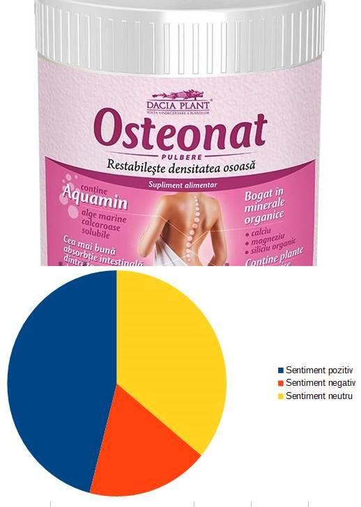 OSTEONAT (Pulbere)