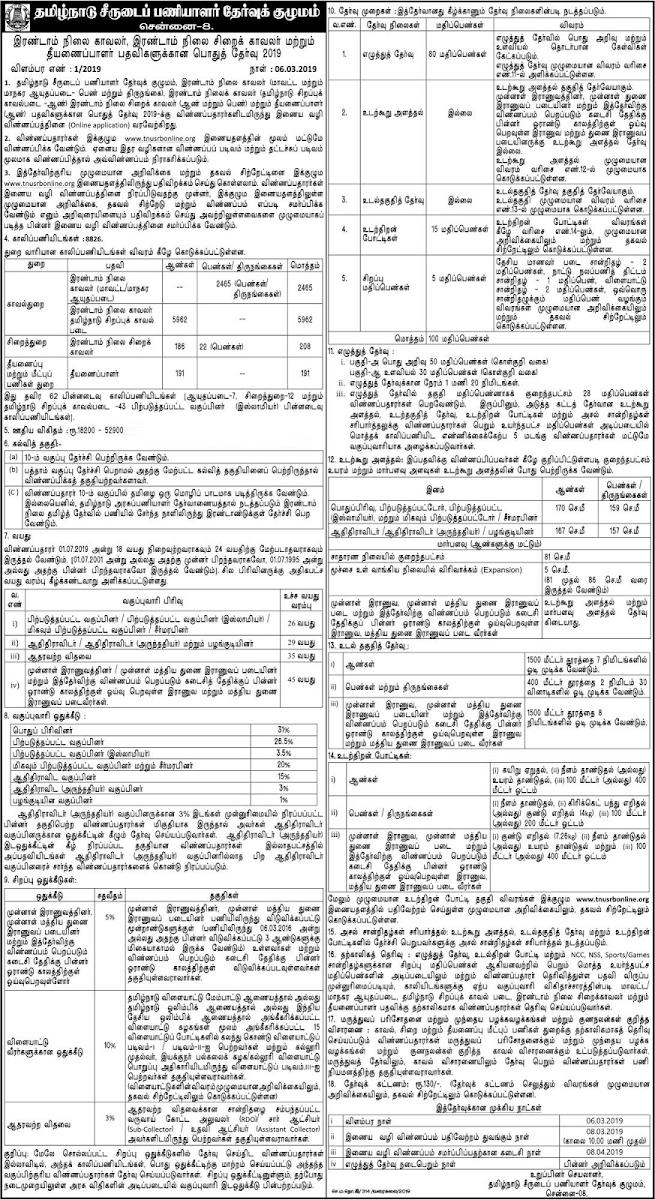 Tamilnadu Police Jobs 2019