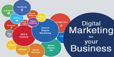 vận dụng và phối hợp các công cụ digital marketing