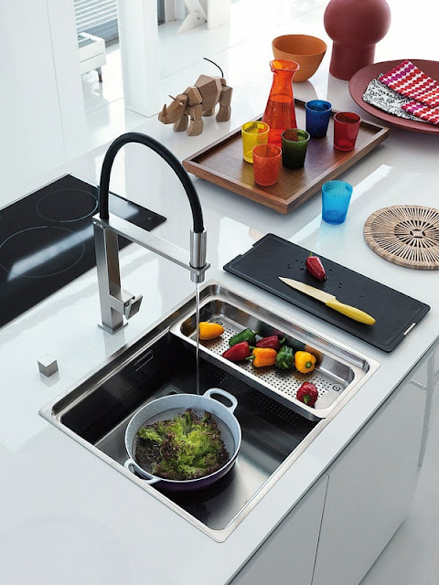 Types of Sinks or Sinks For Kitchen 1