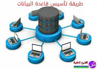 طريقة تأسيس قاعدة البيانات