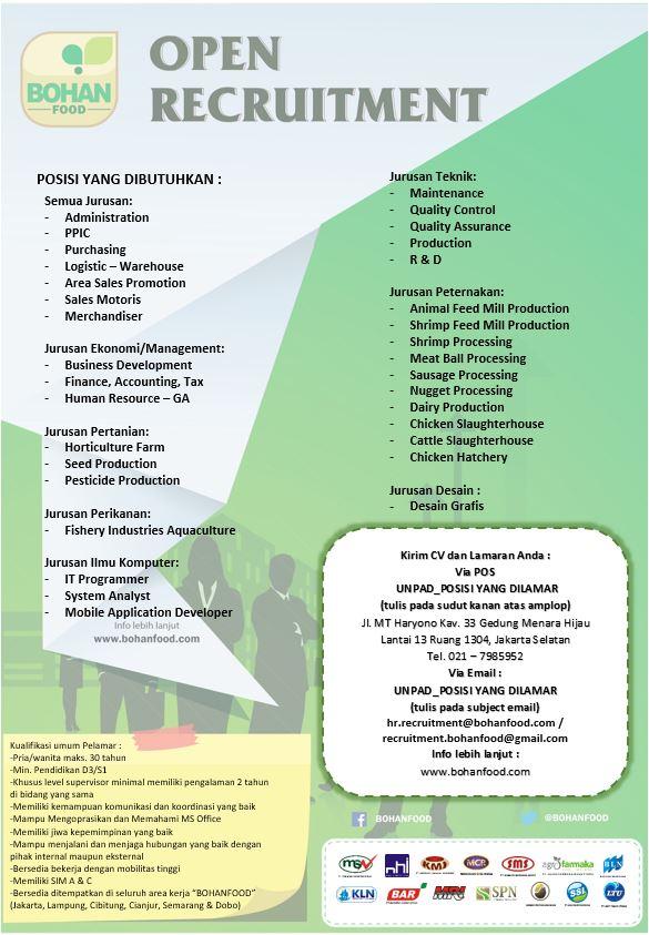 Lowongan Kerja PT Boga Handal Indonesia
