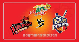 Today Eliminator Match Prediction Dhaka vs Chittagong Dream 11 Tips