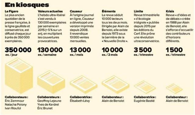 revue krisis tirage 1500 exemplaires par numéro