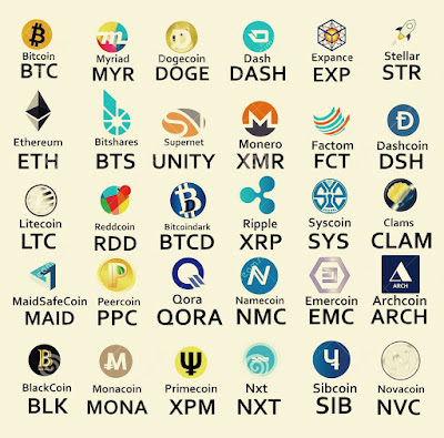 Bakkt cryptocurrency list twitter