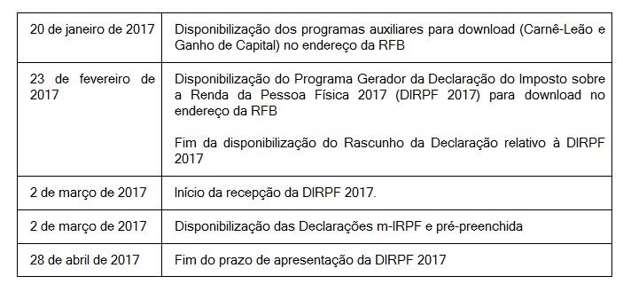 cronograma das atividades para a declaracao do imposto de renda de 2017