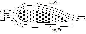 Rancangan sayap pesawat terbang