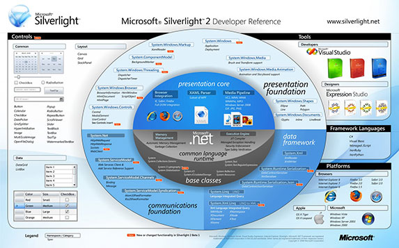 how to use silverlight on chrome