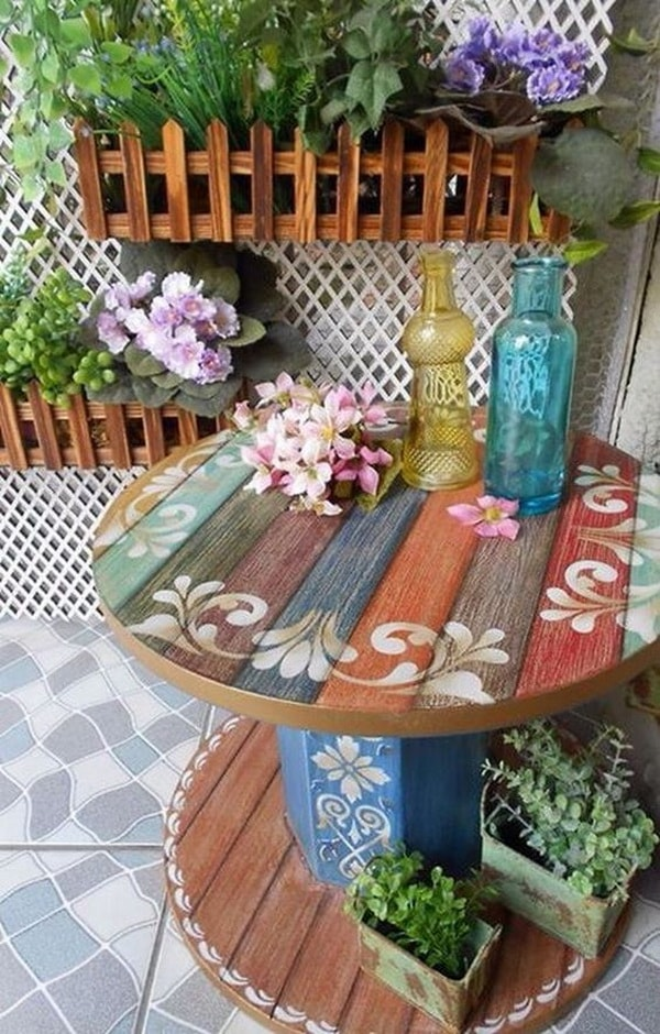 6 Ideas For Original Auxiliary Tables 8