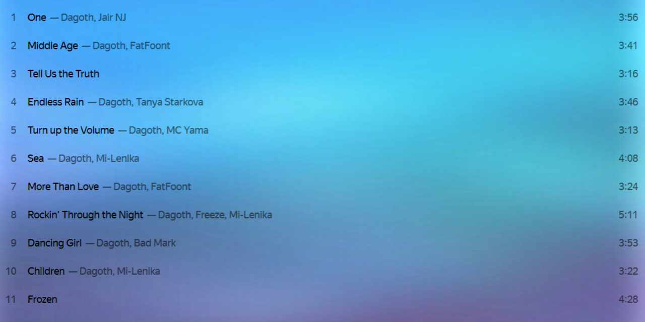 Dagoth - Middle Age Music(Tracklist)