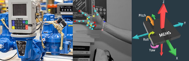 Control system based on Gesture recognition using 3D MEMS  Accelerometers