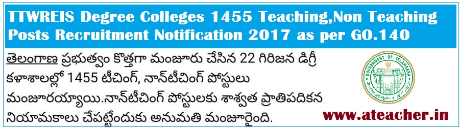 TTWREIS (TS/Telangana) Degree Colleges 1455 Teaching,Non Teaching Posts Recruitment Notification 2017