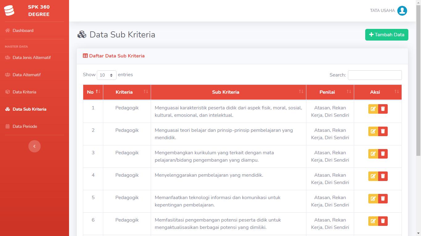 Aplikasi Sistem Pendukung Keputusan Penilaian Kinerja Guru Menggunakan Metode 360 Degree - SourceCodeKu.com