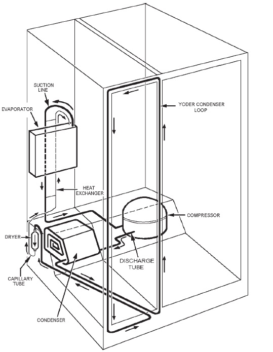 Magic Chef Refrigerator Compressor On Ac Compressor Wiring Diagram