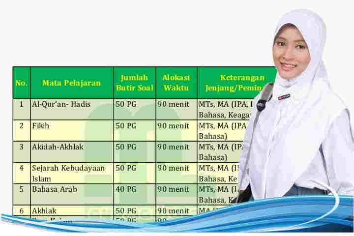 Download Pos Uambn Tahun Pelajaran 2017 2018 Ayo Madrasah