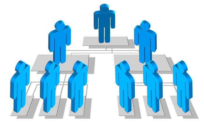 strategi pengambilan keputusan organisasi