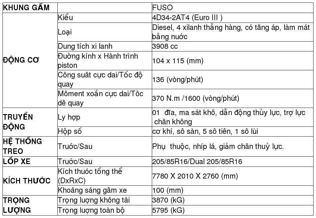 Thông số kỹ thuật xe khách 29 chỗ Thaco Fuso Rosa tại Hải Phòng dài bao nhiêu