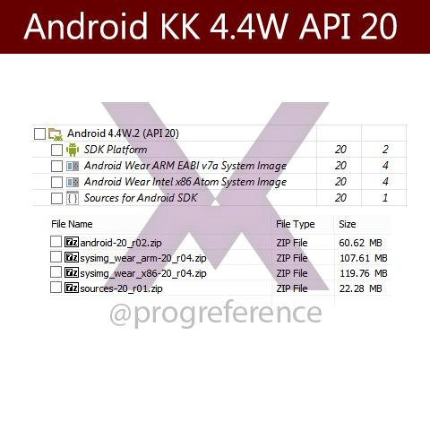 Android SDK 4.4 WEAR API 20