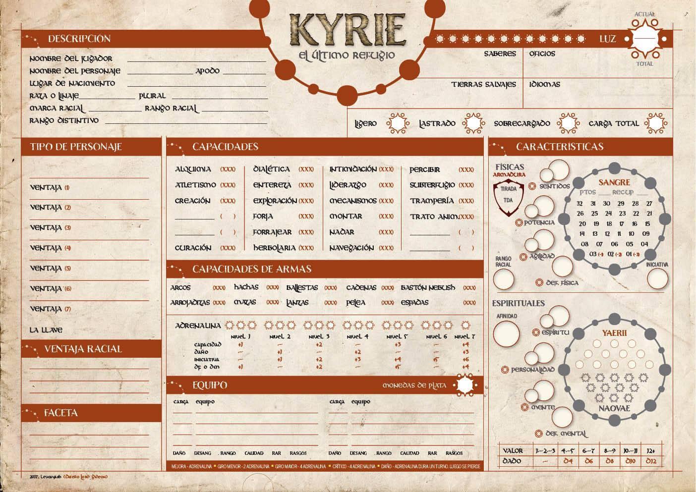 La taberna del Rol: Hojas De Personaje De Kyrie Juego De Rol