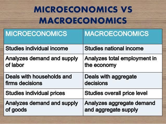 macroeconomics and microeconomics difference