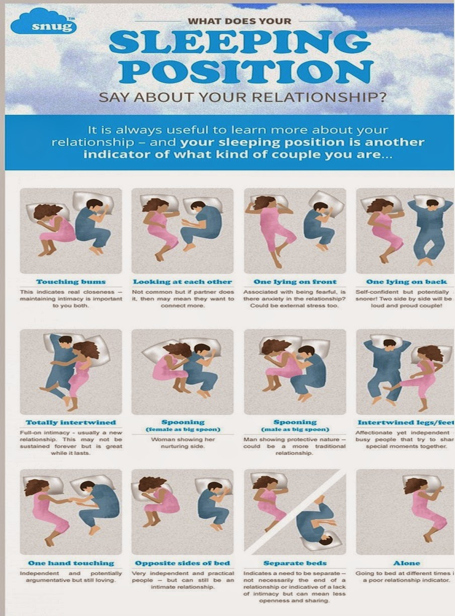 meaning of sleeping positions in your relationship