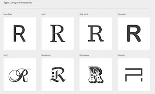 Type categorie examples