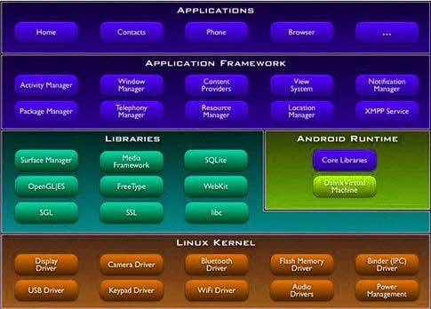 kernel android terbaik