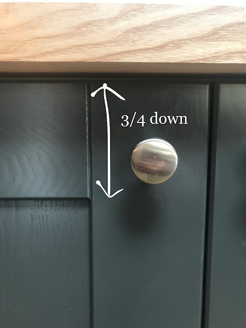 How to position kitchen handles