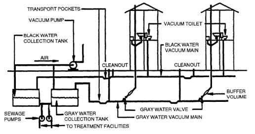 Το Πρώτο Σύστημα Αναρρόφησης Της Electrolux