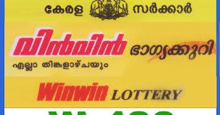 Kerala lottery win win results-win win ww lottery results