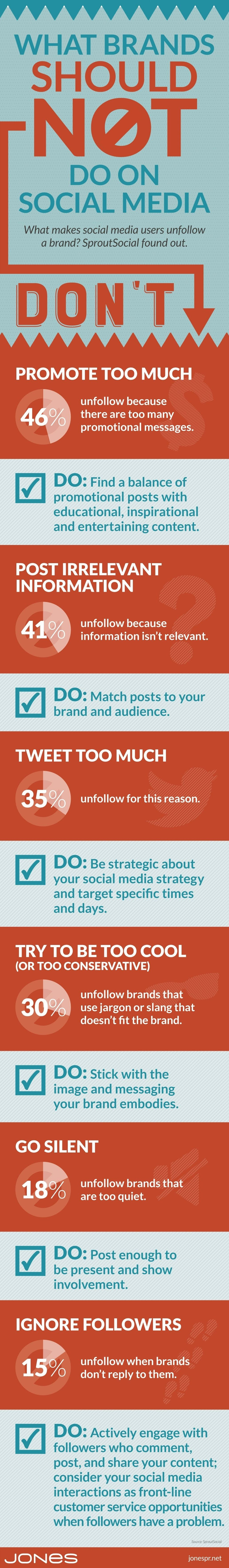 What Brands Shouldn't Do on Social Media [infographic]