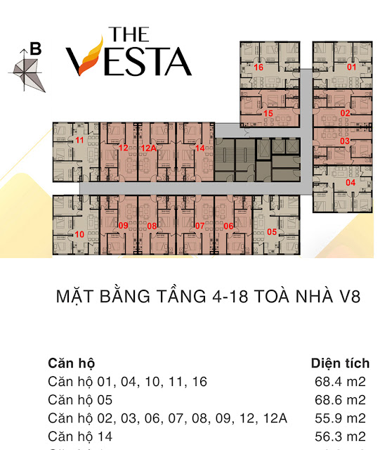 the vesta v3