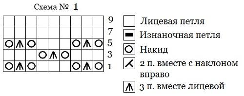 shema uzora 1