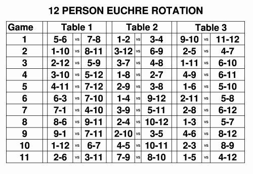 EuchreFun - FREE Euchre Score Cards  Rotations - Euchre Tournaments - euchre score card template
