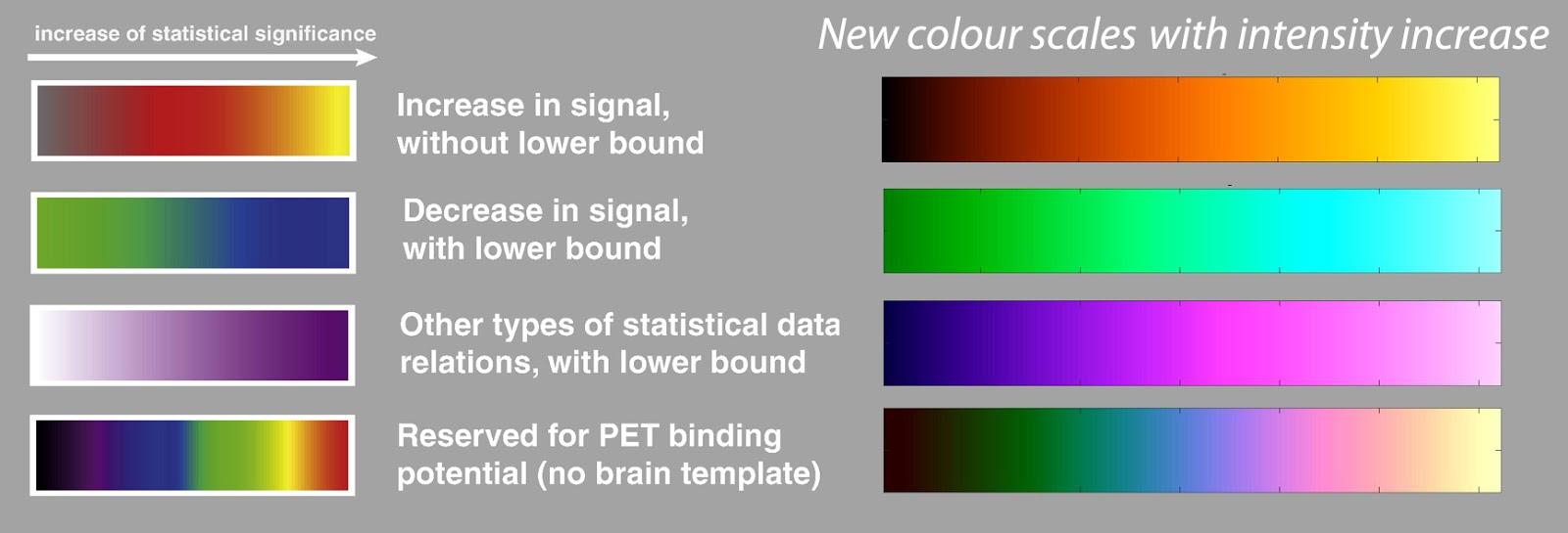 fMRI noise   NeuroImaging and Statistics