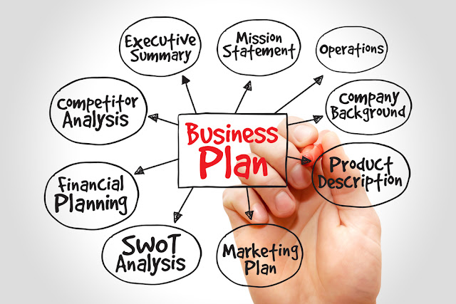 A Easy Plan To Start Up Business