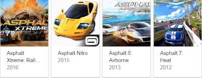 Game Balap Android HD Terbaik Yang Perlu Kamu Ketahui