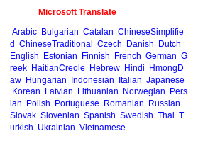 Ultra Random Thoughts: Translate tool for websites using