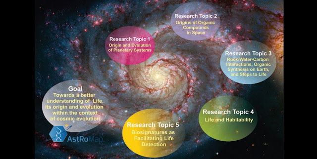 The AstRoMap Roadmap: An astrobiology roadmap for Europe, consisting of five research topics to be addressed in parallel towards reaching the final goal—a better understanding of life within the context of cosmic evolution. Background picture: M51 Hubble Remix (http://apod.nasa.gov/apod/ap080614.html). Credit: S. Beckwith (STScI), Hubble Heritage Team (STScI/AURA), ESA, NASA. Additional Processing: Robert Gendler. Graphic Design: Kerstin Kopp, DLR.