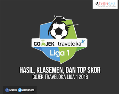 Gojek Traveloka Liga 1 2018