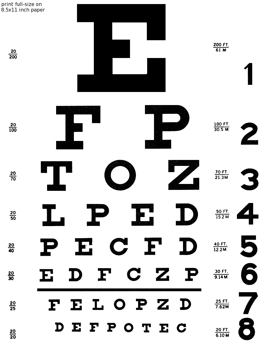Are All Eye Charts The Same : charts, Charts, Letters, Chart, Walls