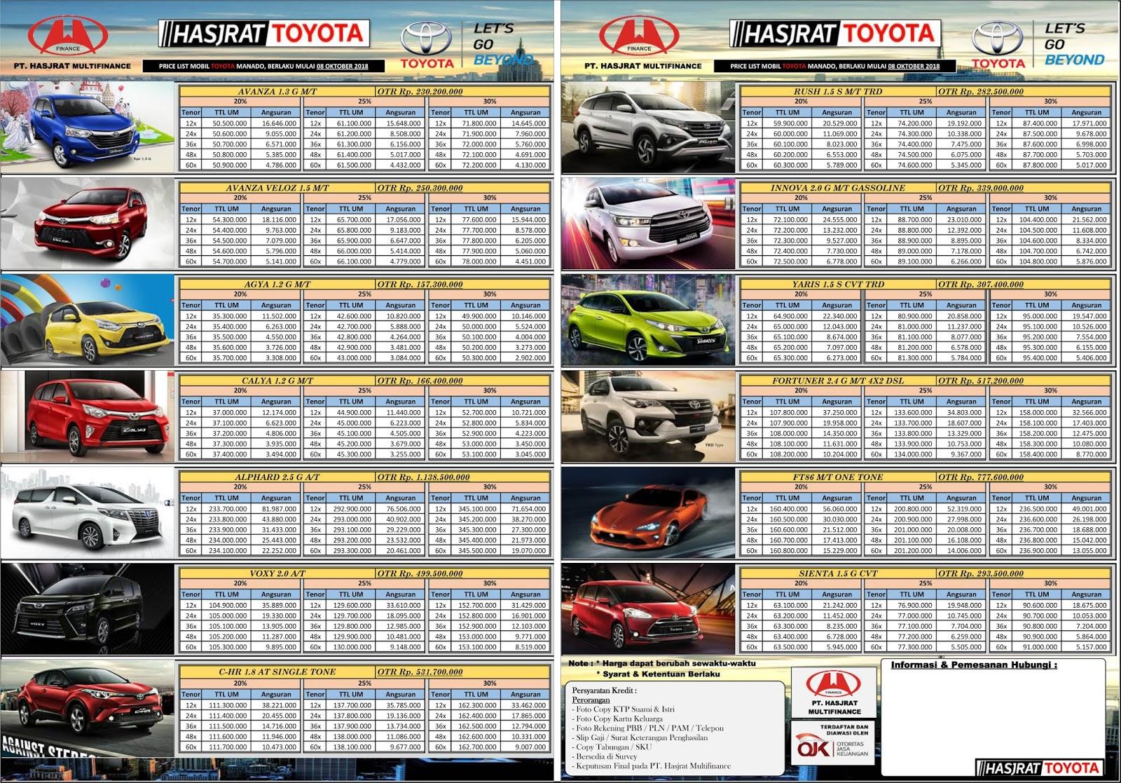 Toyota Manado