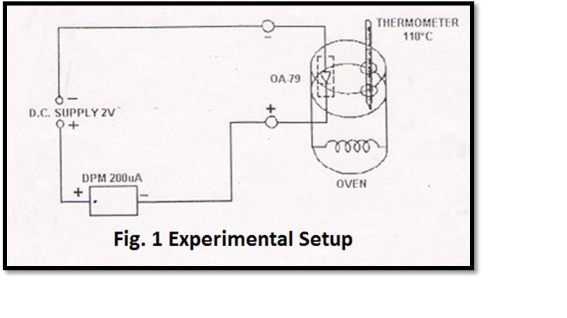 itm university  cse  section b  physics experiment 9