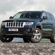 Jeep® reports best September month ever
